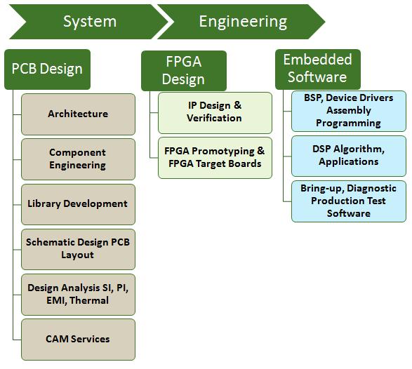 productdesign1